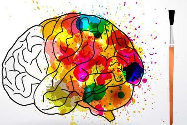 Psicología del color. Significado y curiosidades de los colores